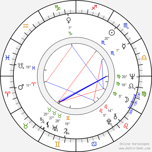 Marie Rottrová birth chart, biography, wikipedia 2019, 2020