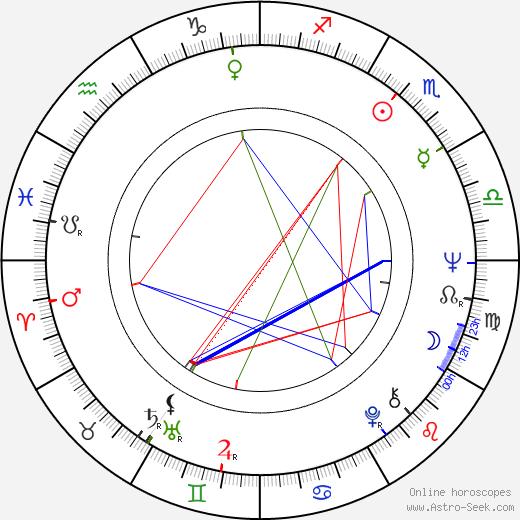 Marie Rottrová день рождения гороскоп, Marie Rottrová Натальная карта онлайн
