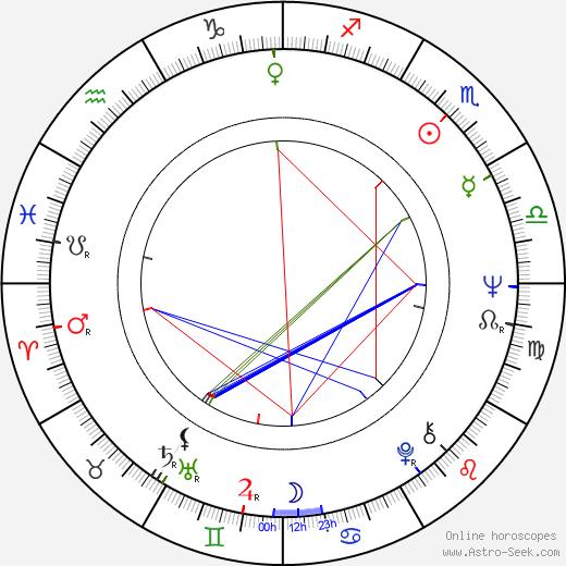 Nerys Hughes birth chart, Nerys Hughes astro natal horoscope, astrology