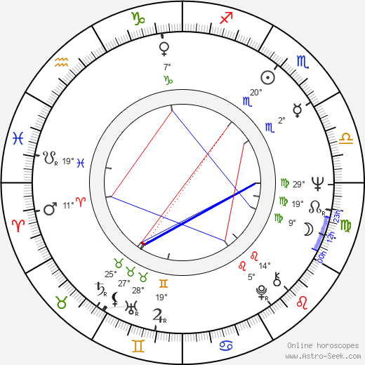 Patrick Sherrill birth chart, biography, wikipedia 2019, 2020