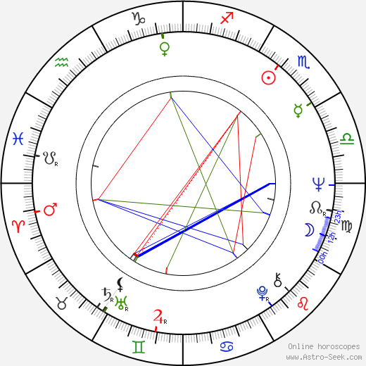 Patrick Sherrill birth chart, Patrick Sherrill astro natal horoscope, astrology