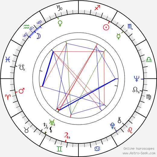 Пит Бест Pete Best день рождения гороскоп, Pete Best Натальная карта онлайн