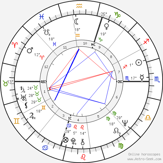 Pino Donaggio birth chart, biography, wikipedia 2017, 2018