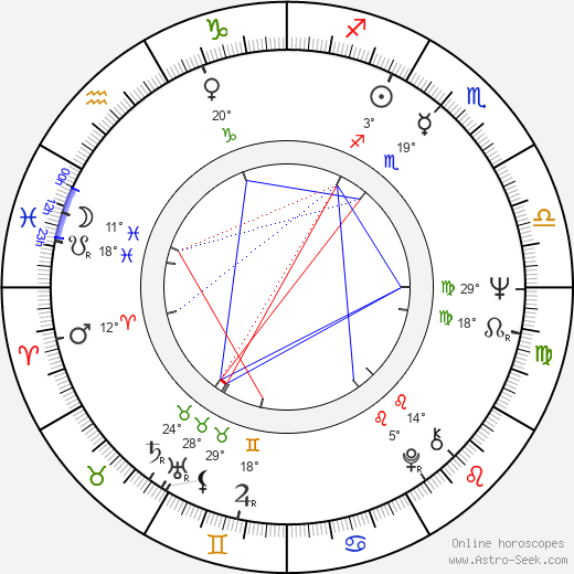 Rauni Jakobsson birth chart, biography, wikipedia 2019, 2020
