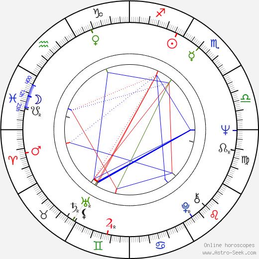 Rauni Jakobsson birth chart, Rauni Jakobsson astro natal horoscope, astrology