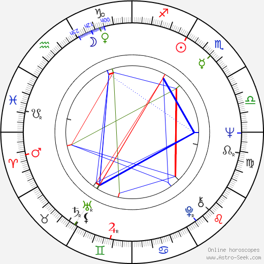 Ron McClure astro natal birth chart, Ron McClure horoscope, astrology