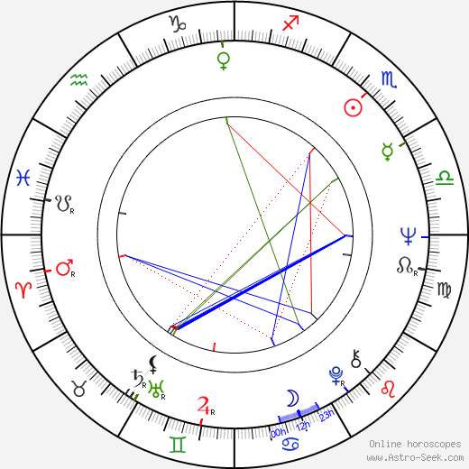 Tom Fogerty birth chart, Tom Fogerty astro natal horoscope, astrology