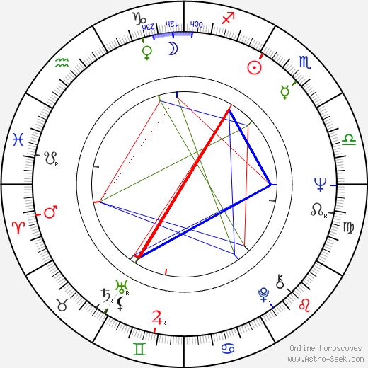Vasco Pulido Valente день рождения гороскоп, Vasco Pulido Valente Натальная карта онлайн