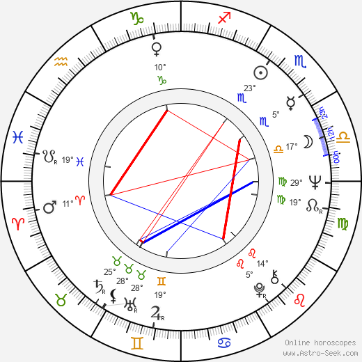 Vesa Nuotio birth chart, biography, wikipedia 2017, 2018