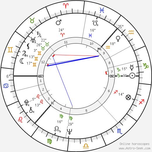 Alex Ferguson tema natale, biography, Biografia da Wikipedia 2020, 2021