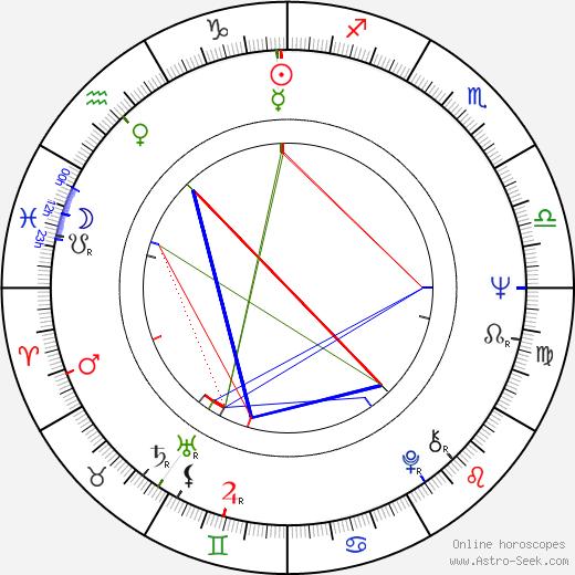 Elizabeth Farnsworth день рождения гороскоп, Elizabeth Farnsworth Натальная карта онлайн