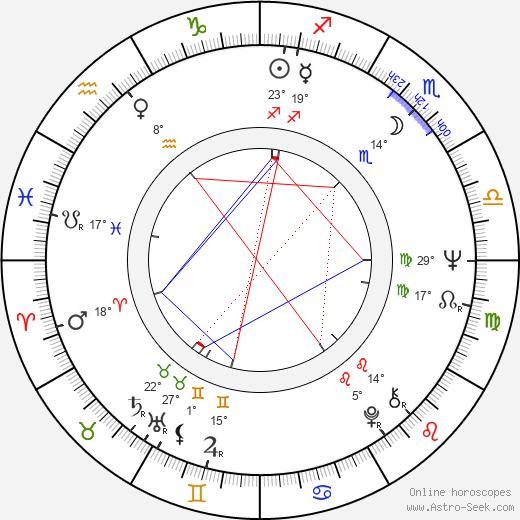 Heath Lamberts birth chart, biography, wikipedia 2019, 2020