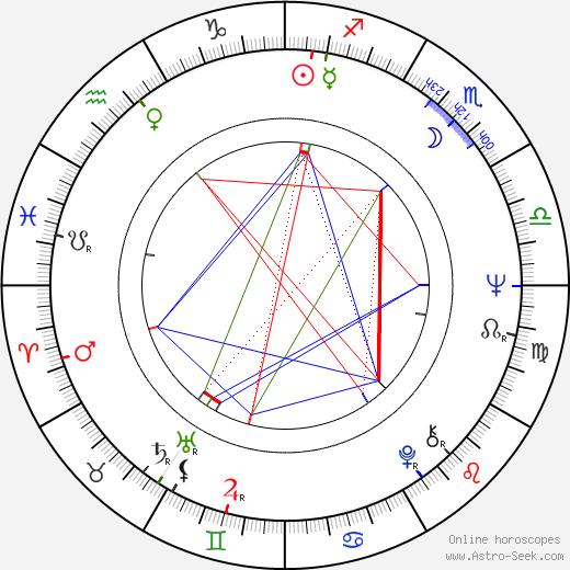 Heath Lamberts birth chart, Heath Lamberts astro natal horoscope, astrology