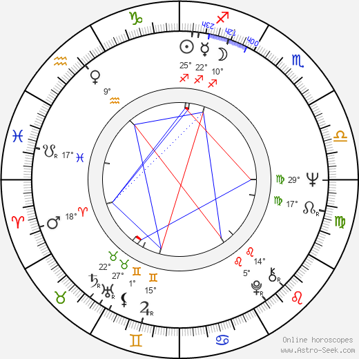 Hilkka Kotamäki birth chart, biography, wikipedia 2019, 2020