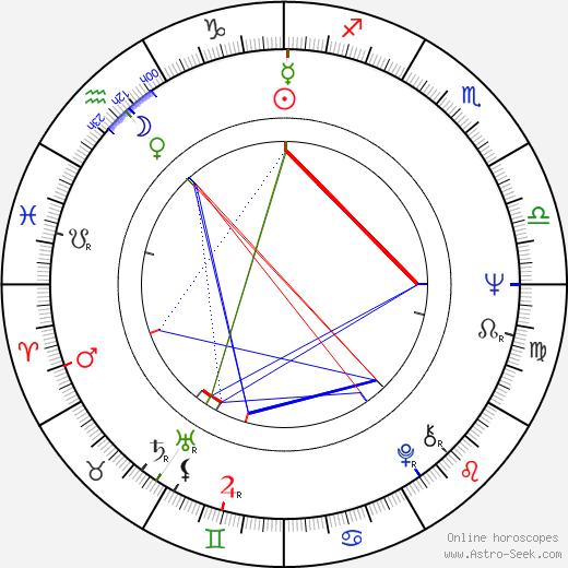 Hoi-Pang Lo birth chart, Hoi-Pang Lo astro natal horoscope, astrology