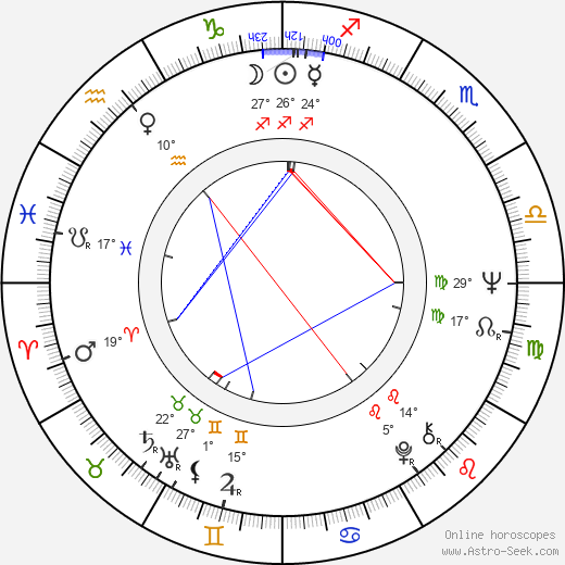 Horst Krause birth chart, biography, wikipedia 2018, 2019