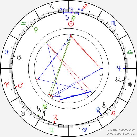 Horst Krause birth chart, Horst Krause astro natal horoscope, astrology