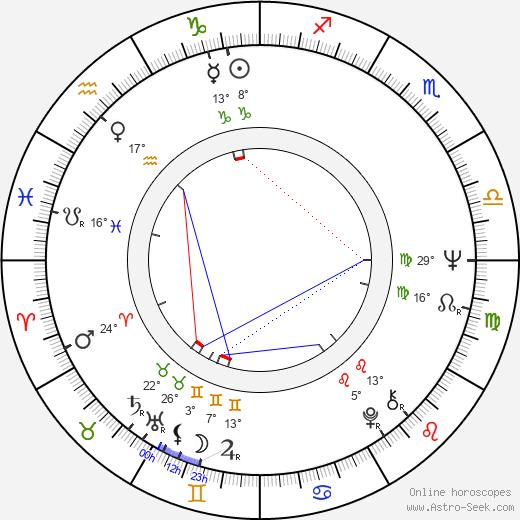 John McPherson birth chart, biography, wikipedia 2019, 2020