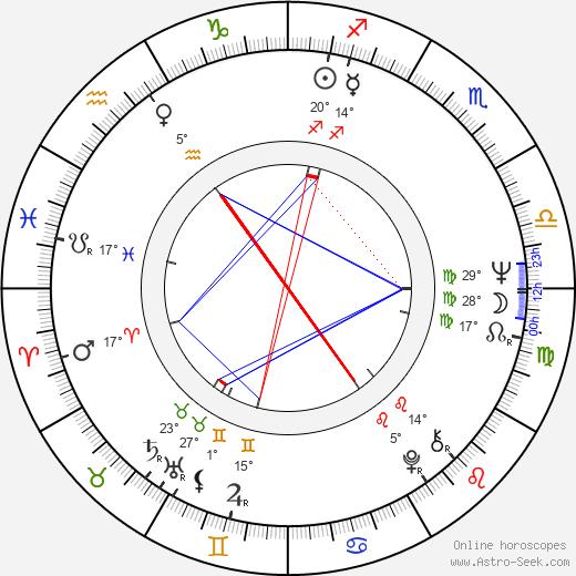 Jorma Molarius birth chart, biography, wikipedia 2019, 2020