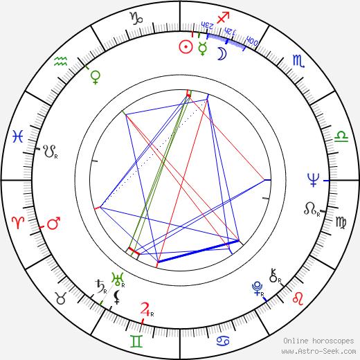 Juan Tébar astro natal birth chart, Juan Tébar horoscope, astrology