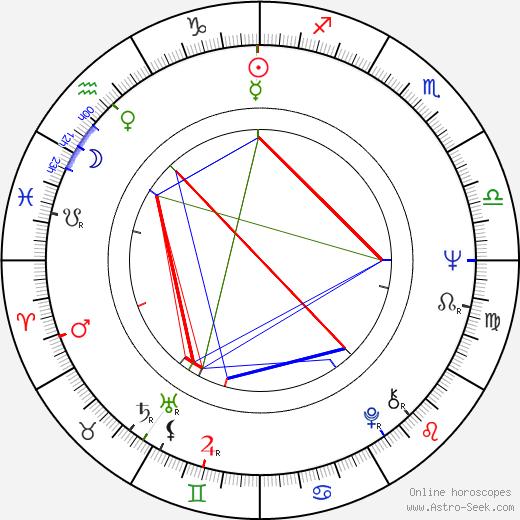 Lanna Saunders день рождения гороскоп, Lanna Saunders Натальная карта онлайн