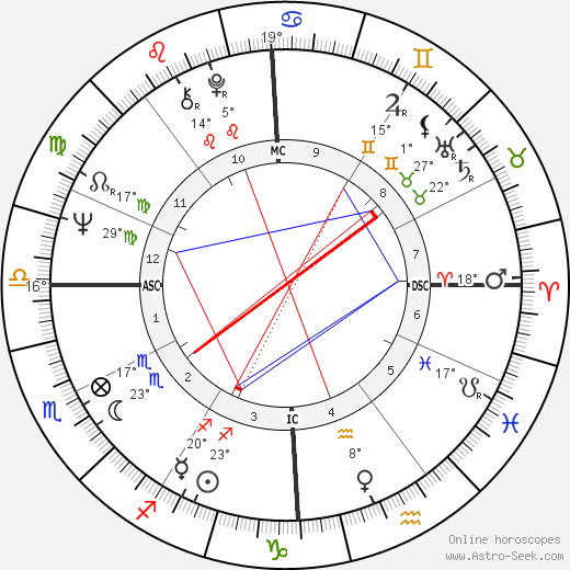 Lesley Stahl tema natale, biography, Biografia da Wikipedia 2020, 2021