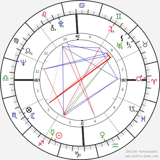 Lesley Stahl tema natale, oroscopo, Lesley Stahl oroscopi gratuiti, astrologia