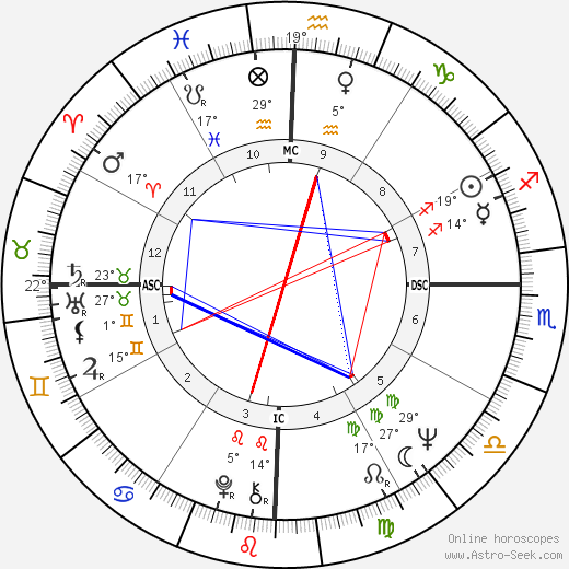 Liesbeth List birth chart, biography, wikipedia 2017, 2018