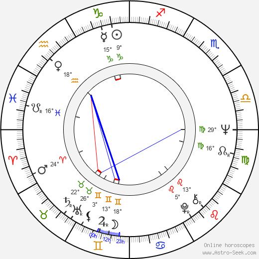 Sean S. Cunningham birth chart, biography, wikipedia 2019, 2020