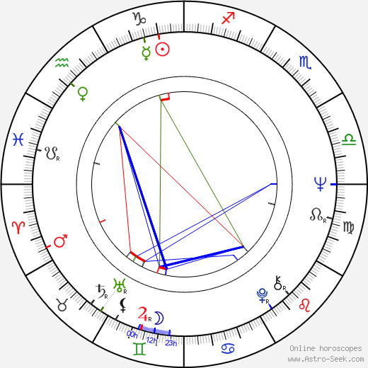 Sean S. Cunningham astro natal birth chart, Sean S. Cunningham horoscope, astrology