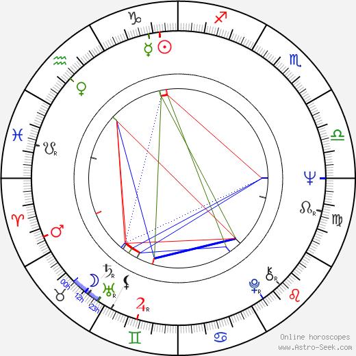 Tapio Heinonen astro natal birth chart, Tapio Heinonen horoscope, astrology