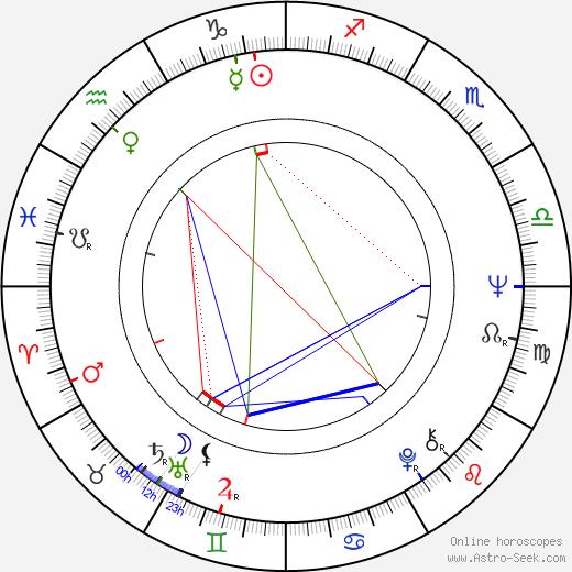 Tarita Teriipaia tema natale, oroscopo, Tarita Teriipaia oroscopi gratuiti, astrologia