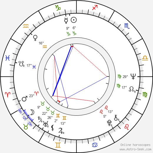 Teri Tordai birth chart, biography, wikipedia 2019, 2020