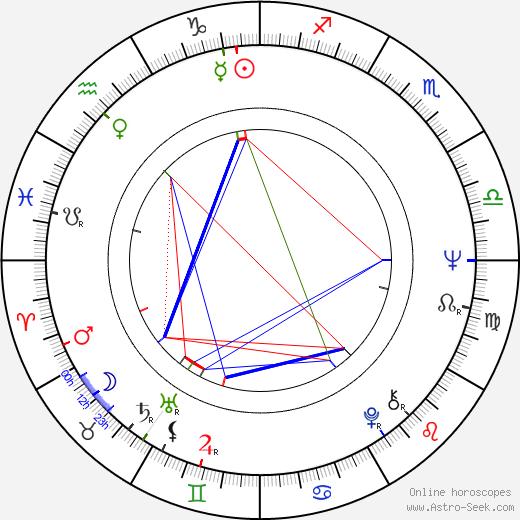 Teri Tordai astro natal birth chart, Teri Tordai horoscope, astrology