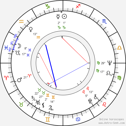 Tim Hardin birth chart, biography, wikipedia 2019, 2020