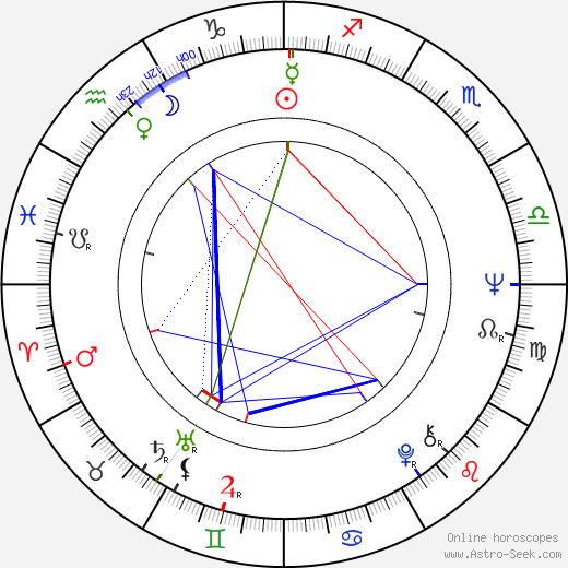 Tommy Cole birth chart, Tommy Cole astro natal horoscope, astrology