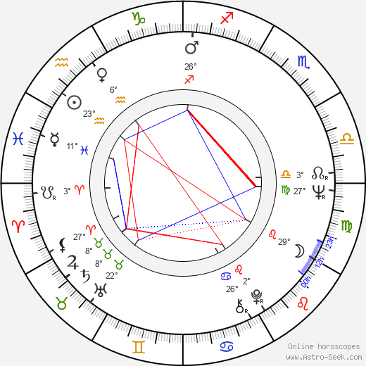 Bruno Lawrence birth chart, biography, wikipedia 2018, 2019