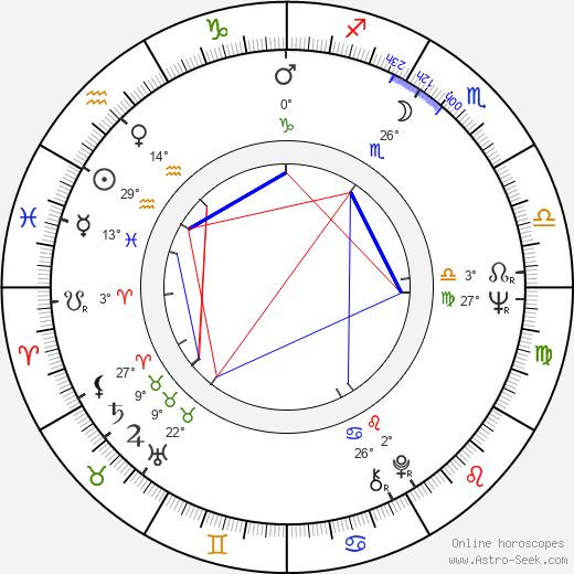 David Blue birth chart, biography, wikipedia 2020, 2021
