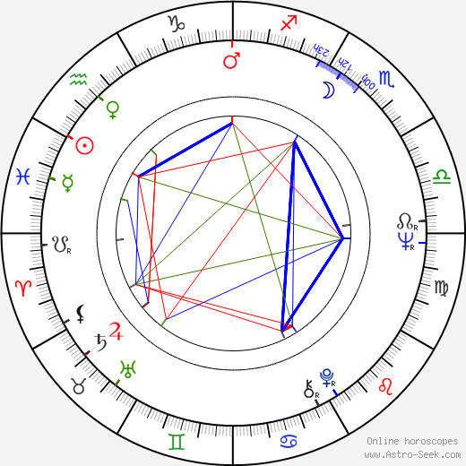 David Blue birth chart, David Blue astro natal horoscope, astrology