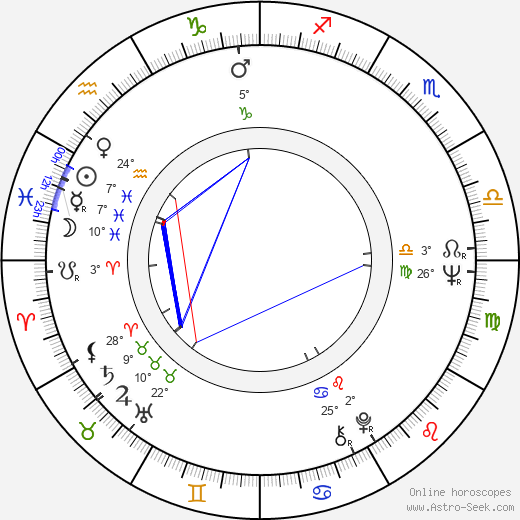 Evgeniy Zharikov birth chart, biography, wikipedia 2017, 2018