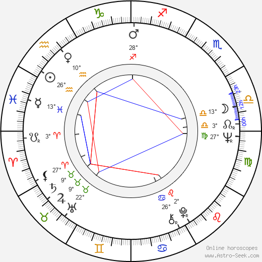 Florinda Bolkan birth chart, biography, wikipedia 2018, 2019