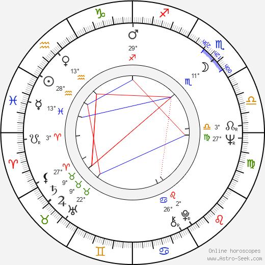 Julia McKenzie birth chart, biography, wikipedia 2019, 2020