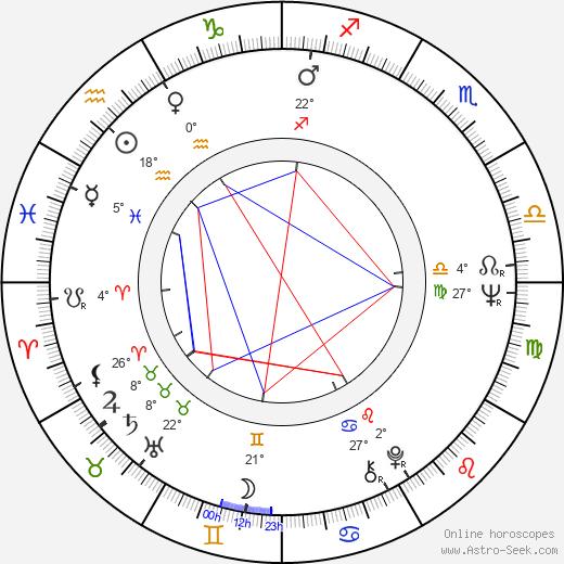 Kaarina Suonio birth chart, biography, wikipedia 2019, 2020