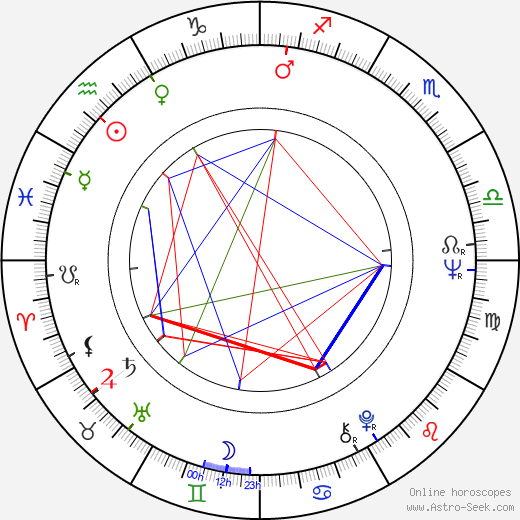 Kaarina Suonio birth chart, Kaarina Suonio astro natal horoscope, astrology