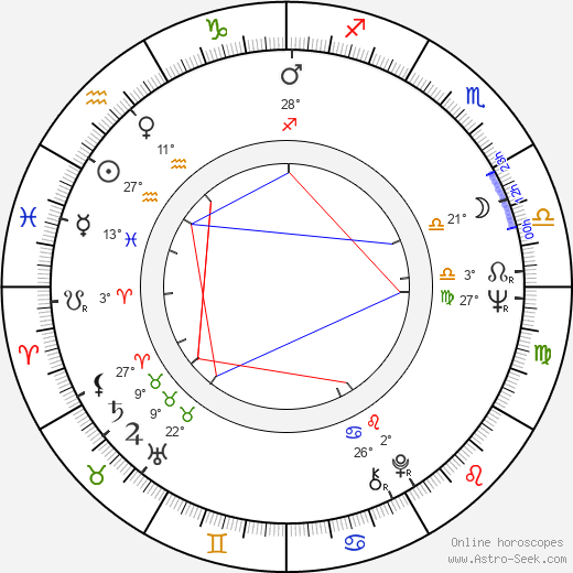 Kim Jong-il birth chart, biography, wikipedia 2019, 2020