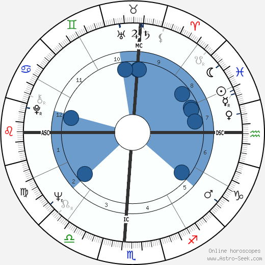 Paddy Ashdown wikipedia, horoscope, astrology, instagram