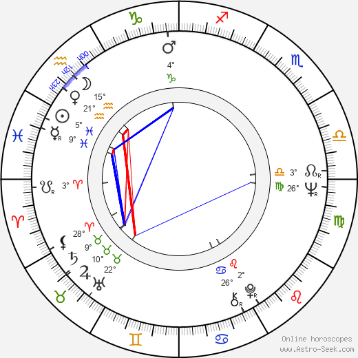 Raimo Hartzell birth chart, biography, wikipedia 2020, 2021