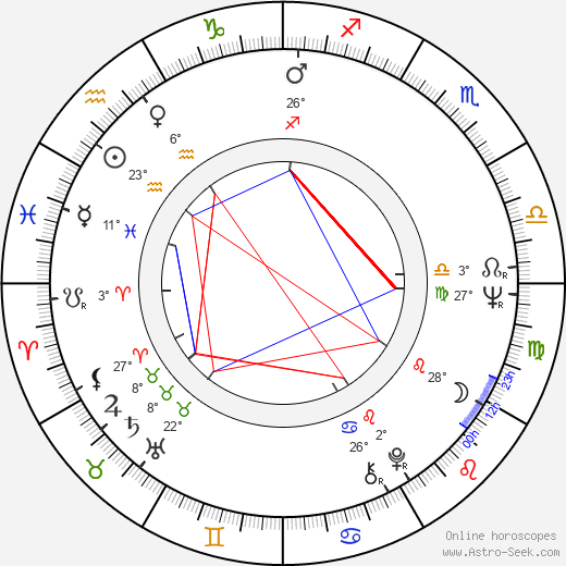 Ritva Vepsä birth chart, biography, wikipedia 2018, 2019