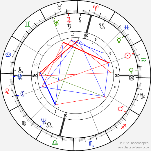 Sammy Ellis astro natal birth chart, Sammy Ellis horoscope, astrology