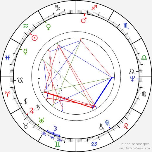 Stefano Zappalá birth chart, Stefano Zappalá astro natal horoscope, astrology